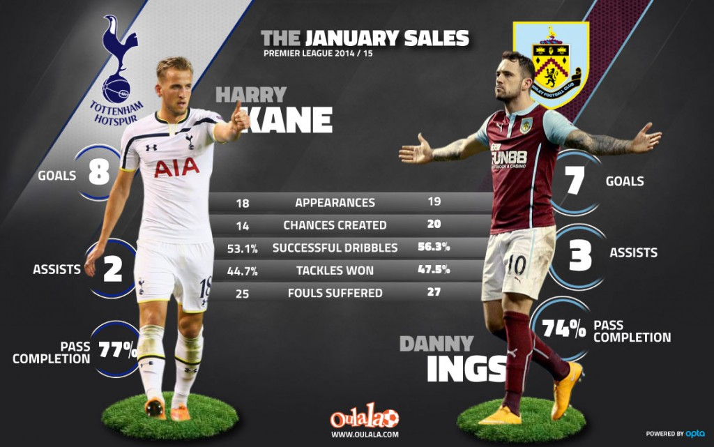 The-January-Sales