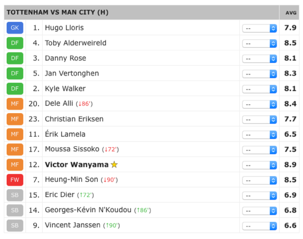 man-city-ratings
