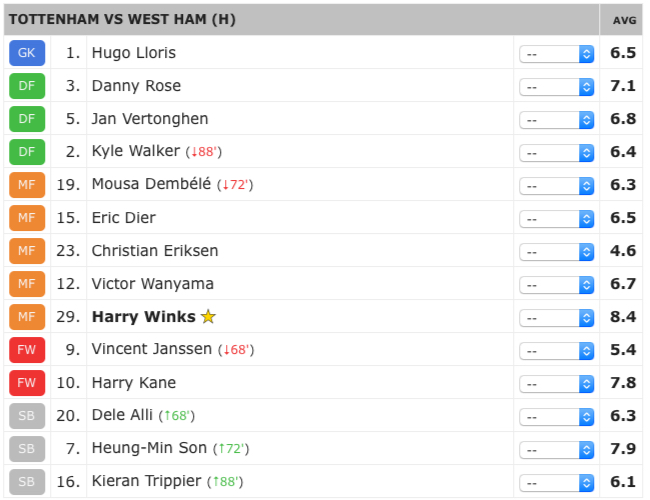 west-ham-ratings