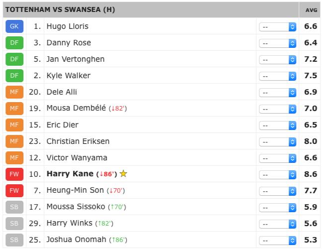 swansea-ratings