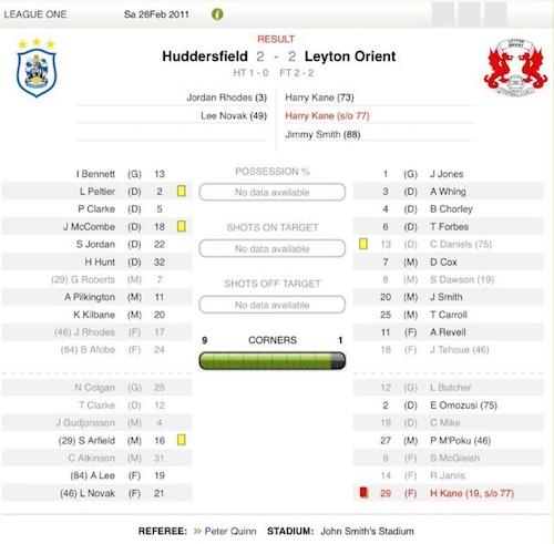 Huddersfield Leyton Orient